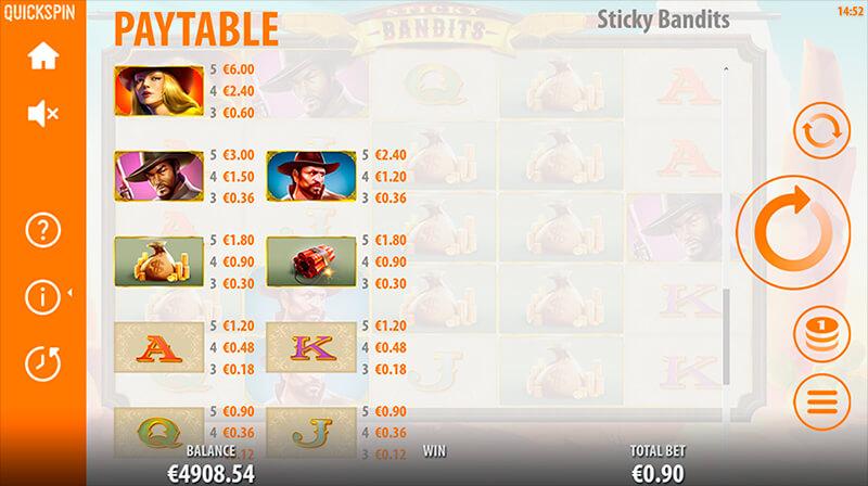 Изображение игрового автомата Sticky Bandits 3