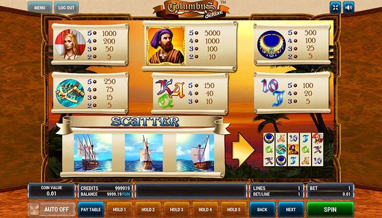 Изображение игрового автомата Columbus Deluxe 3
