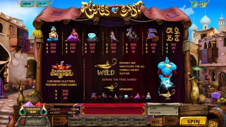 Изображение игрового автомата Riches of East 3