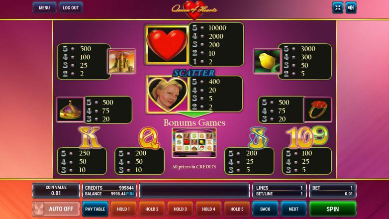 Изображение игрового автомата Queen of Hearts 3